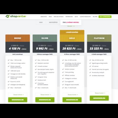 Shoprenter webshop motor - a MiniCRM-mel integrált webáruház